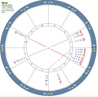 Mars Conjunct Uranus - February 26th
